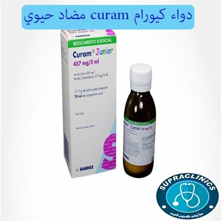 curam syrup antibiotic